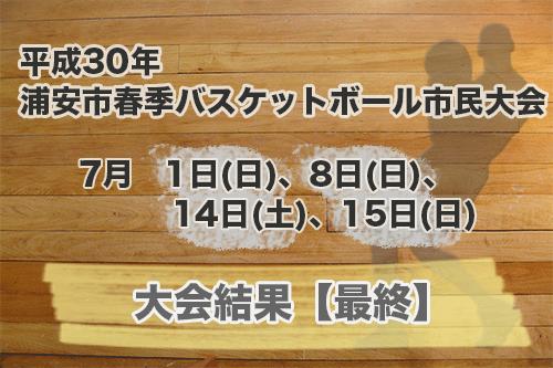 平成30年度 浦安市春季市民大会 大会結果【最終】