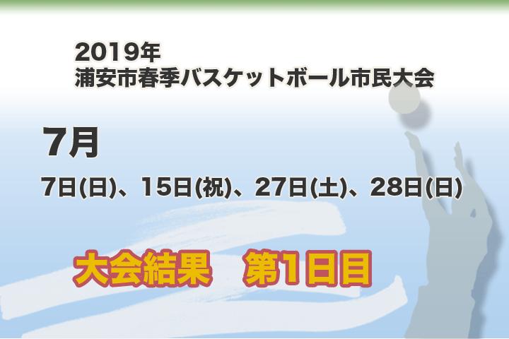 令和元年 浦安市春季市民大会 大会結果【第1日目】